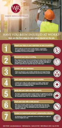 Injured on the job? | Wilson, Reives & Silverman Attorneys
